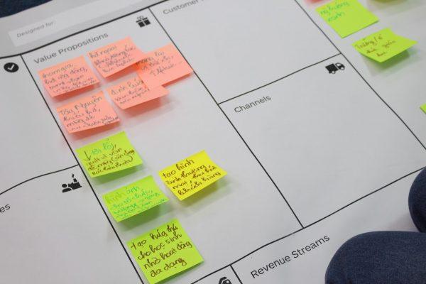 Chuỗi chương trình đào tạo dành riêng cho các dự án tại Vườn ươm UII tiếp tục với hoạt động chia sẻ định kỳ Sharing Day 3 với chủ đề Business Model Canvas